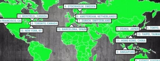 Topul celor mai sigure oraşe din lume