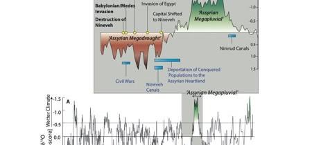 Cauza expansiunii şi dispariţiei marelui Imperiu Neo-Asirian a fost elucidată