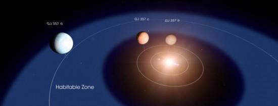 O planetă potenţial locuibilă, descoperită aproape de Sistemul nostru Solar. Este de şase ori mai mare decât Terra şi poate avea apă